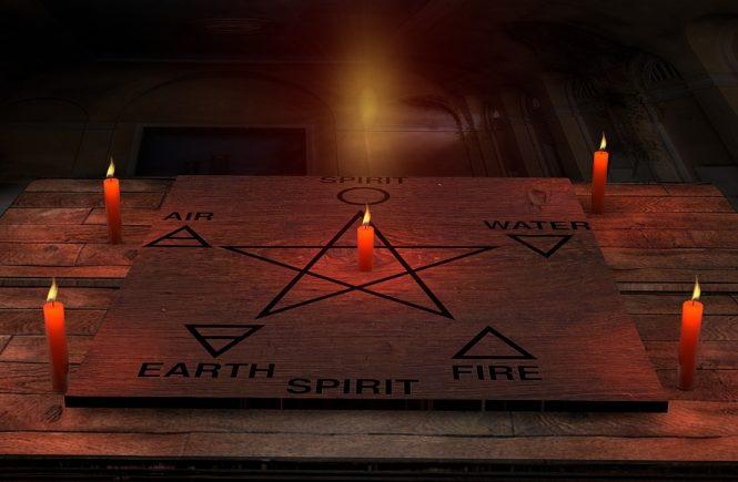Signos del zodiaco y sus elementos